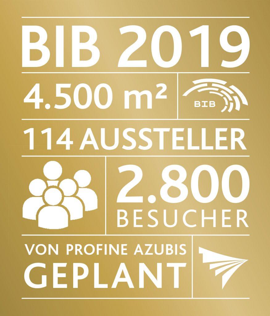 Eine Übersicht mit Zahlen und Daten zu BIB 2019